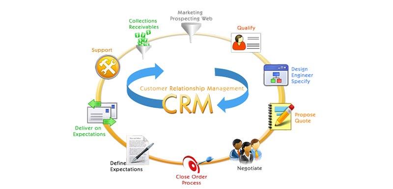 Webinar: TeamSystem CRM